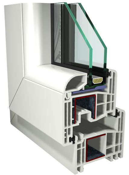 Окна Gealan S8000IQ